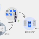 ilustração design sprint