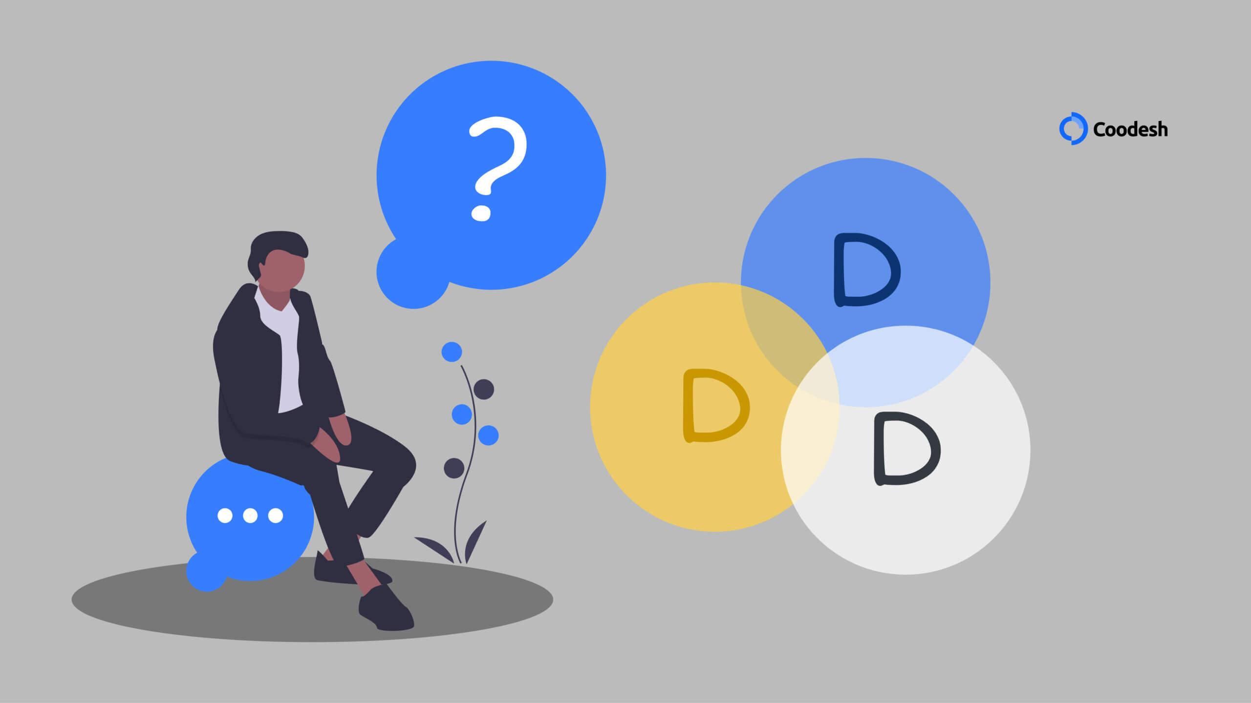 Entenda o que é DDD: abordagem focada em domínio